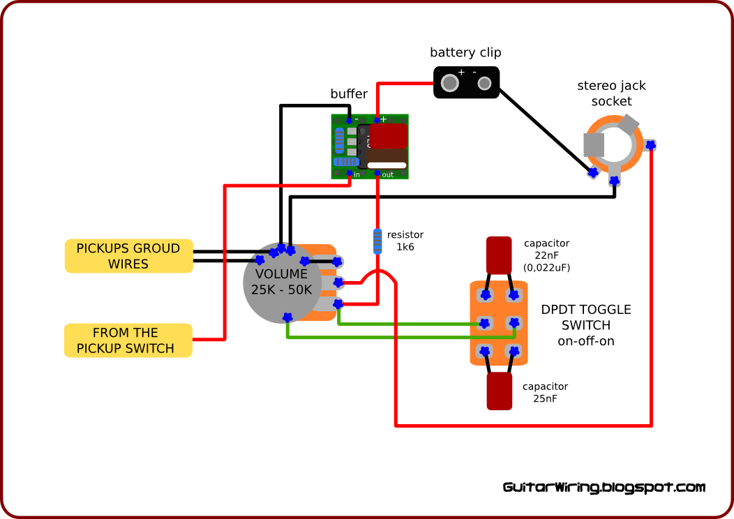 The Guitar Wiring Blog - Diagrams And Tips  Quite Simple Active Guitar Wiring