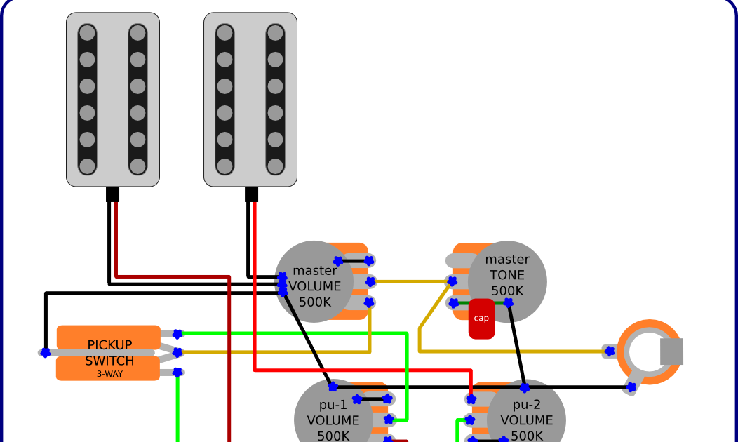 The Guitar Wiring Blog  diagrams and tips: GretschStyle Guitar Wiring