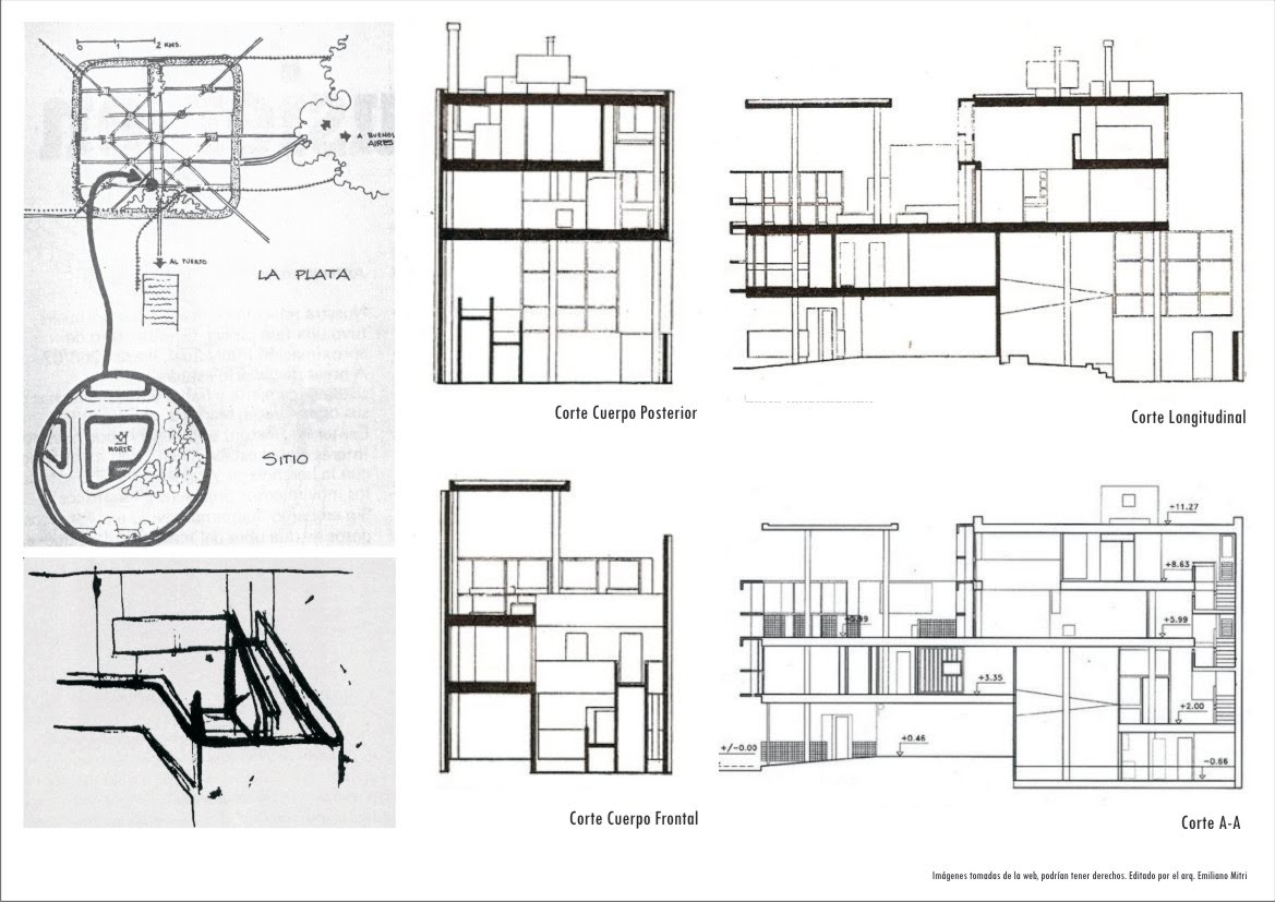 Teoria Y Metodos B Faud Unc Casa Curutchet Le Corbusier