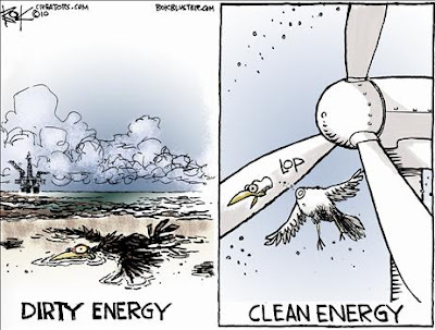 Resources Does Clean Energy Exist