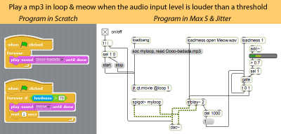 Scratch Program Max MSP Jitter Patch