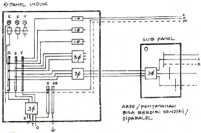 Wondrous Techno Panel Listrik Wiring 101 Akebretraxxcnl