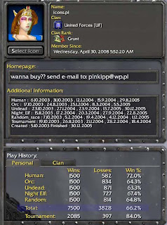 Warcraft Blog Clan Os Old School 1500 Wins Icons