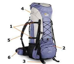 06b375d67 Manual do mochileiro liso  Dicas  Como escolher sua mochila