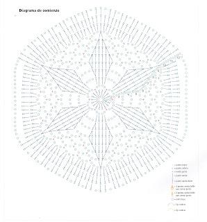 Este gráfico pertenece a la capa hexagonal 76f9722bc9a