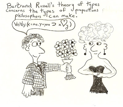 Blig Blug and Friends: Theory of Types