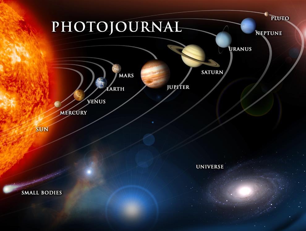 Mrs. Carter's Calling: Planets via Hubble Telescope