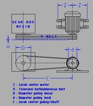 gambar teknik Menentukan dimensi VBelt