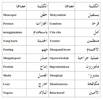 Arab2u Gerak Gempur Mudhodat Siri 4