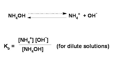 Ionization: Ionization Hcl
