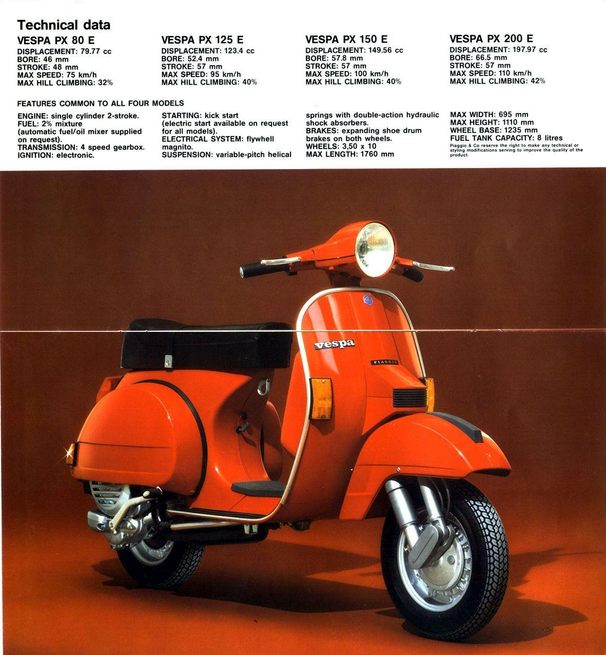 Vespa Px 125 Manual Pdf 56 Scooter Wiring Schematic