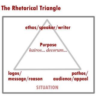 Printables Ethos Pathos Logos Worksheet how to use ethos pathos and logos in an essay bmp essay