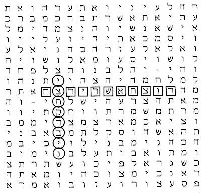 Les Grands Themes de la Kabbale: Codes De La Torah