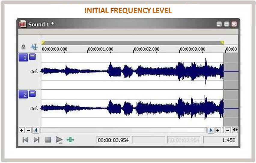 Sound Forge frequency level