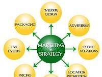 Membangun Jaringan Pemasaran