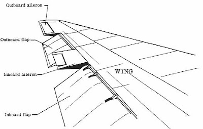marc s random topic of the day CRJ-700 Canadair Regional Jet Seating this diagram is a good basic summary of wing ponents of course every plane is different but this can act a general guide when you re actually in a