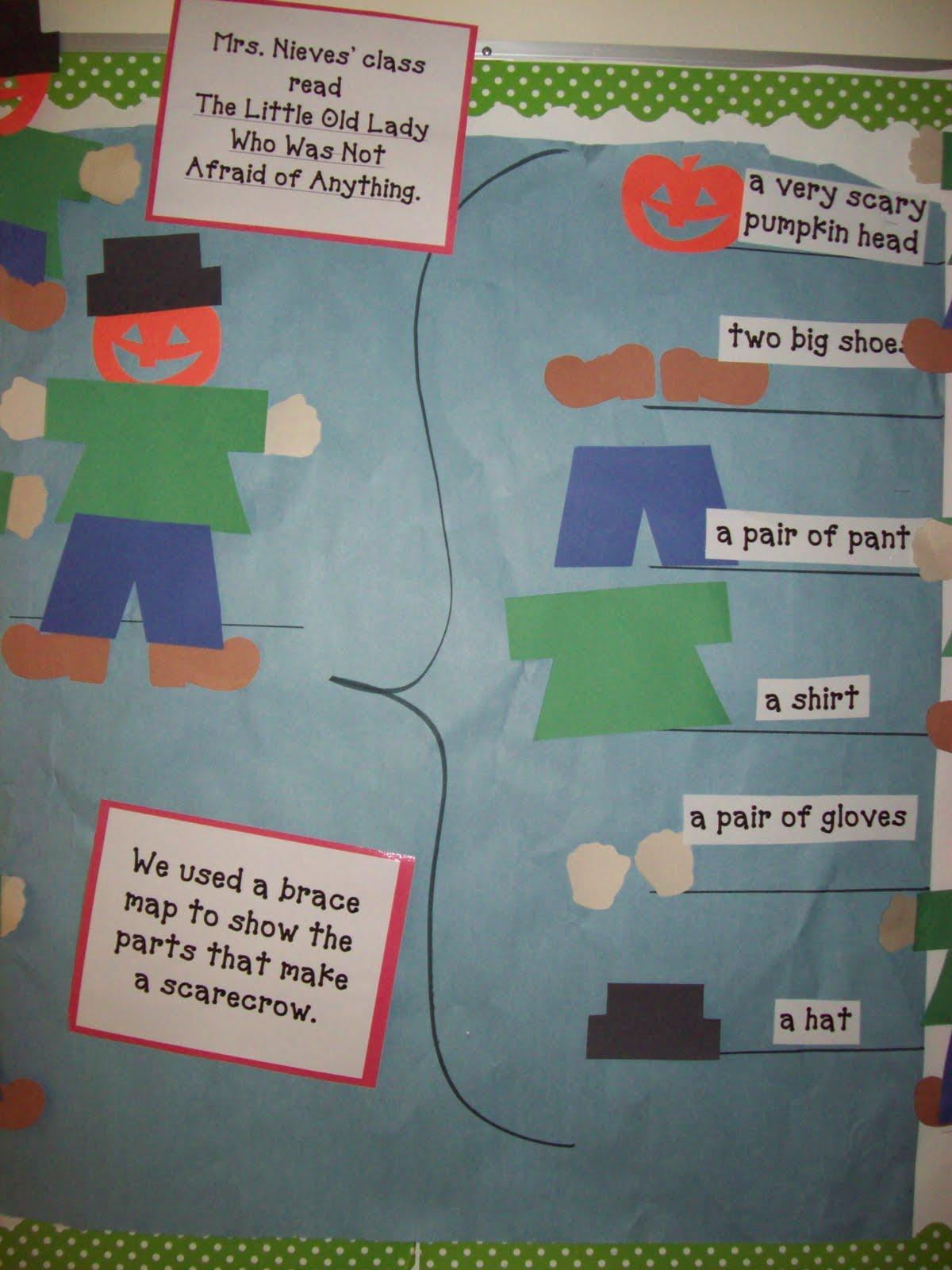 Chalk Talk A Kindergarten Blog Scarecrows