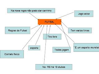 Postado por Regras de Futsal às 10 51 Nenhum comentário  bb43c24ca8509