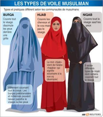 Musulmane en niqab seins nus dansla rue - 1 6