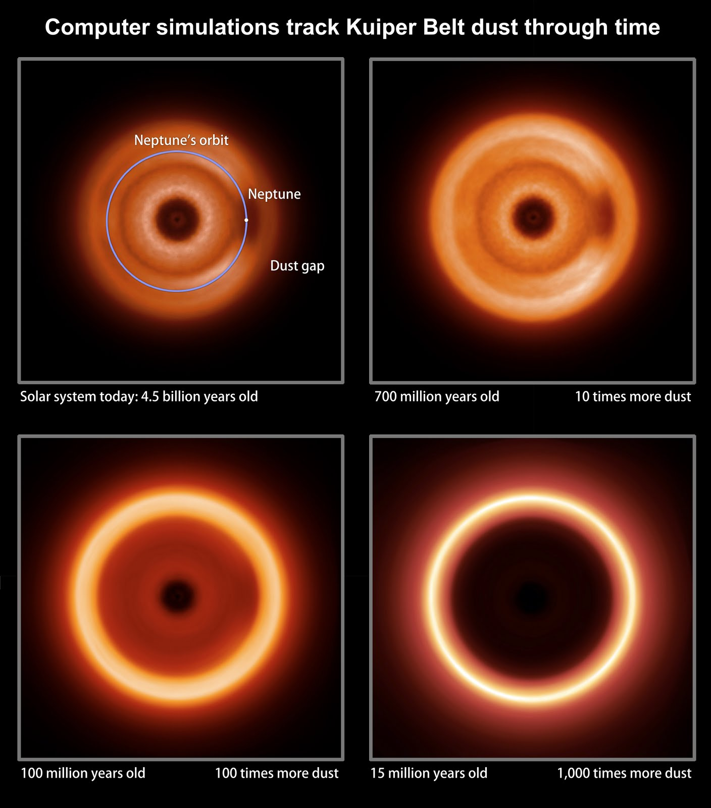 An alien's eye view of the solar system (w/ video)