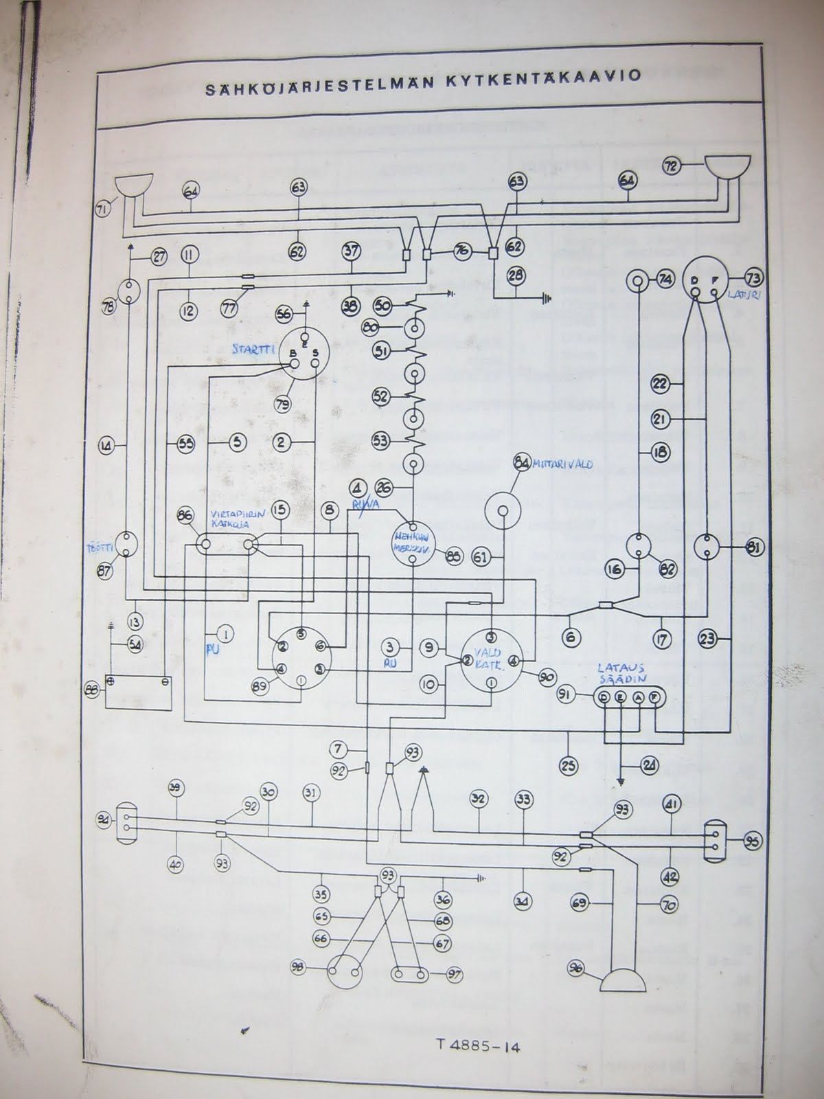 1086 International Harvester Wiring Diagram Hessublog Natikan Manuaali