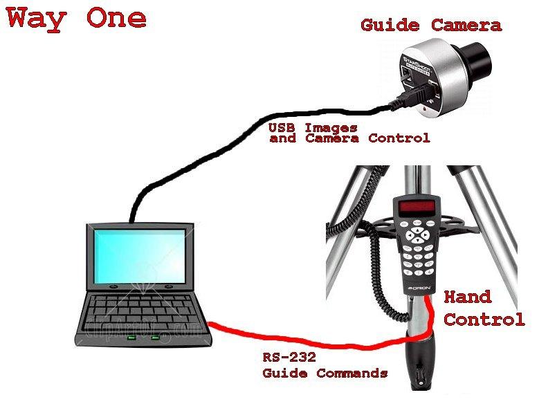 Orion Starshoot Autoguider ascom driver