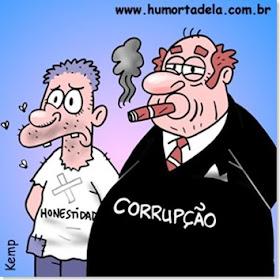 Política Ácida: CLEPTOCRACIA NO BRASIL