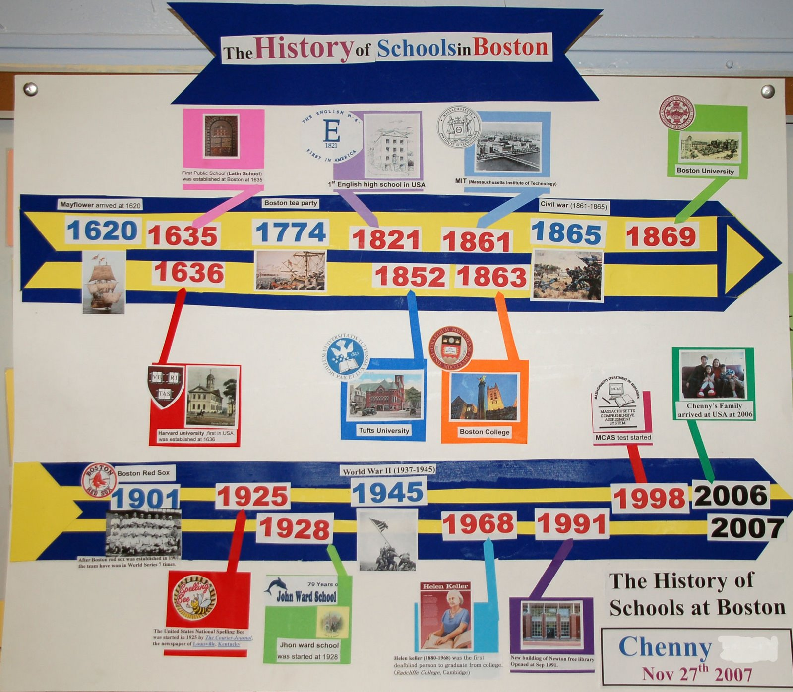 what are some creative ways to make a timeline?   Yahoo ...  Creative Timeline Project Ideas