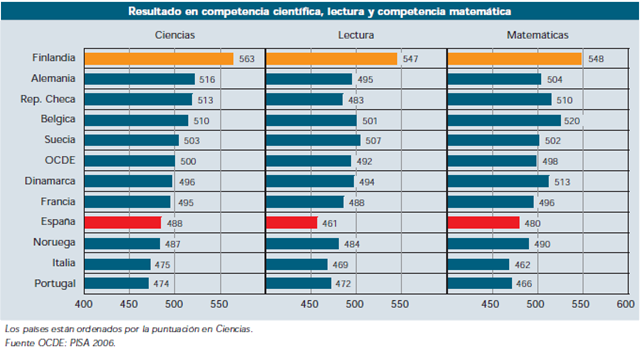 El rincón de los criterios: Finlandia: Excelencia en la ...