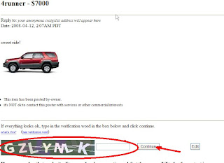 How To Sell A Car On Craigslist: A Step-by-Step Guide – Trees Full