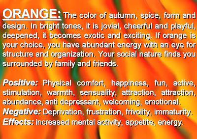 Modern Interior Psychology Of Color