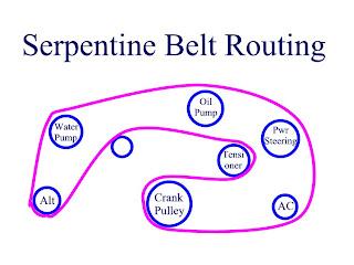 Mercedes E320 Cdi Serpentine Belt Replacement