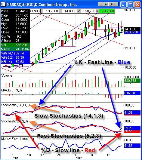 Sure fire forex hedging strategy ea free download