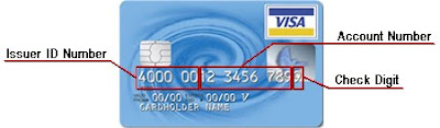 Valid Visa Card Number How To Create a...