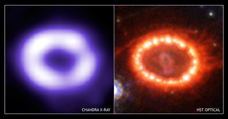 Pair-instability supernova