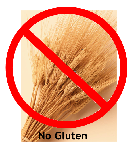 Myths about Celiac Disease, Gluten Sensitivity and the Gluten-Free Diet