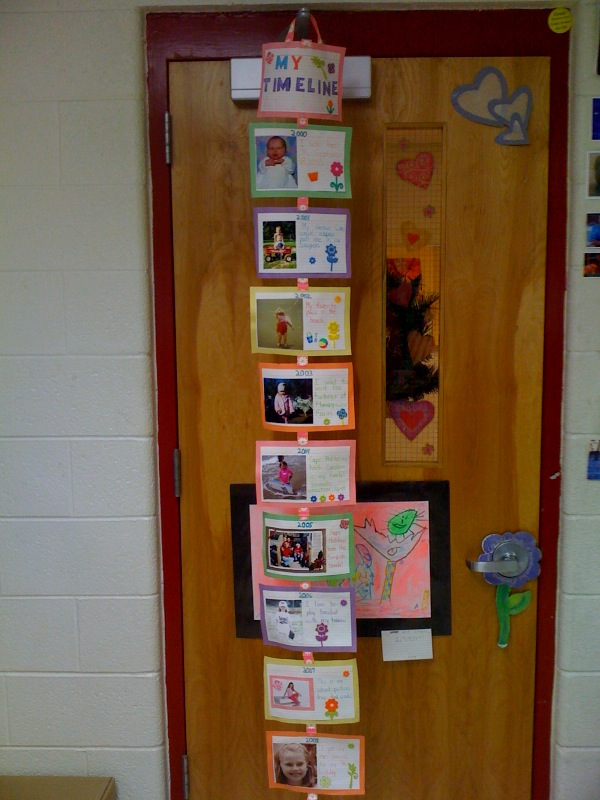 Creeds Indians: Third Grade Blog  Creative Timeline Project Ideas