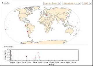 Earthquakes in wolfram