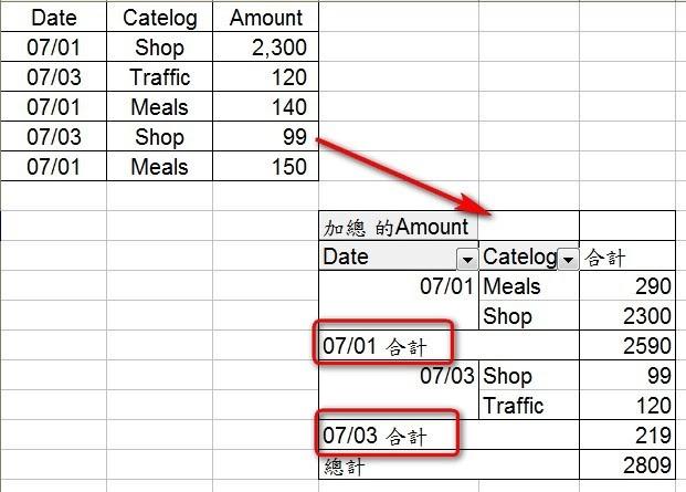 [Excel] Hide subtotal in Pivot table
