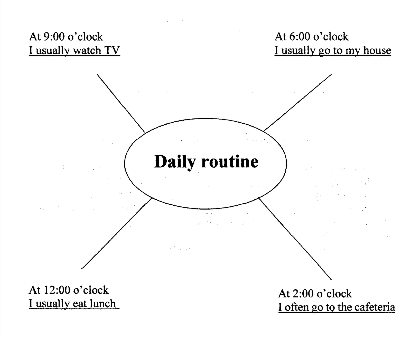 Docente Capacitacion Continua Daily Routines