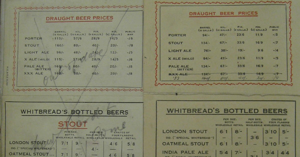Shut up about Barclay Perkins: Whitbread beers in 1933