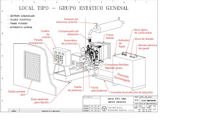 manual de plantas de emergencia cummins pdf
