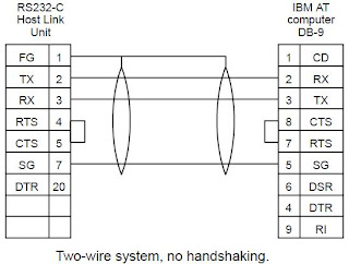 World Map Blank Outline also Wire Diagram For Yeasu 6 Pin Plug And Psk31 together with 6 Speaker Wiring Diagram additionally 2868938 additionally Why Does Micro Usb 2 0 Have 5 Pins When The A Type Only Has 4. on 4 wire usb