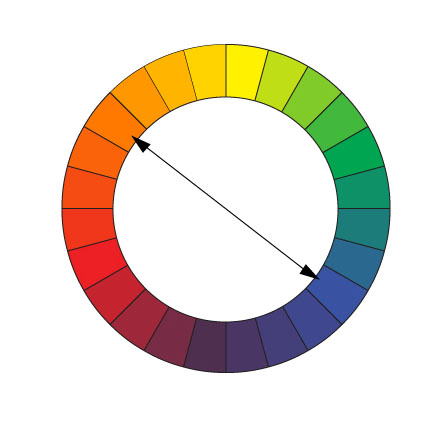 As Mentioned In An Earlier Post Complementary Colors Are The Directly Across From Each Other On Color Wheel Of Two