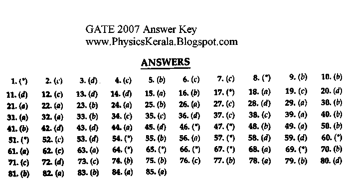 Gate answer key 2007 Physics
