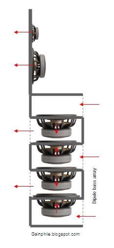 active loudspeaker with 3 way output