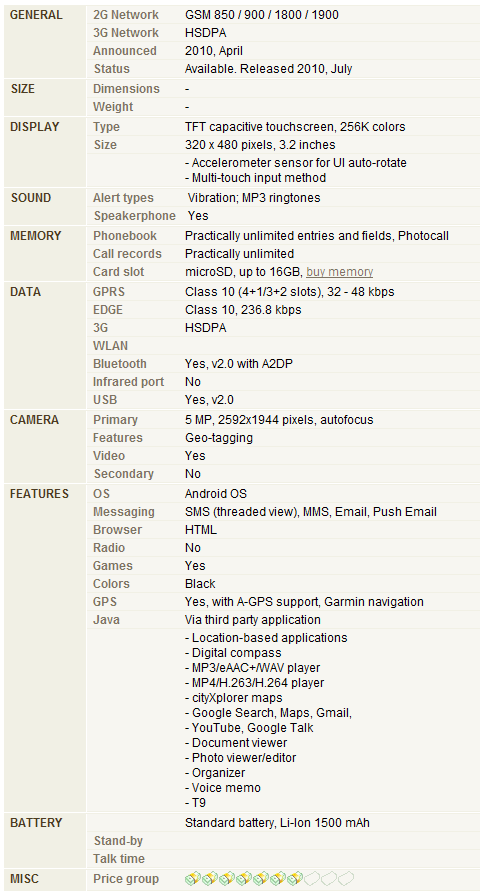 Garmin-Asus A10 Specifications