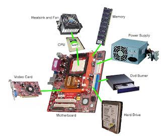 Hardware tutorial computer pdf