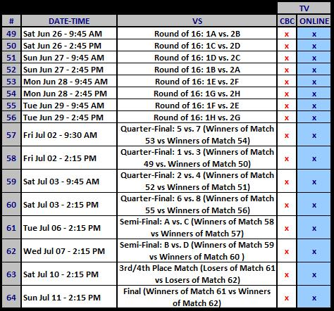2010 Fifa World Cup Complete Schedule Including Canadian