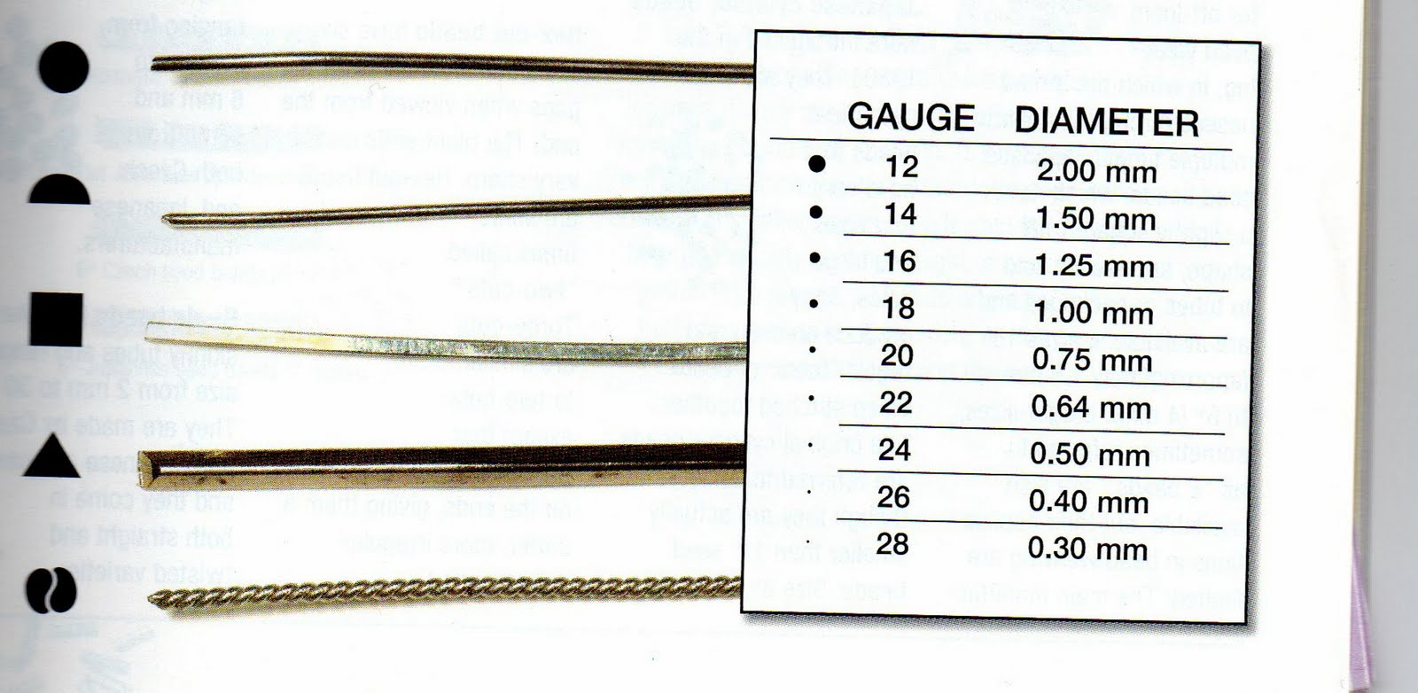 Beading wire gauge chart greentooth Gallery